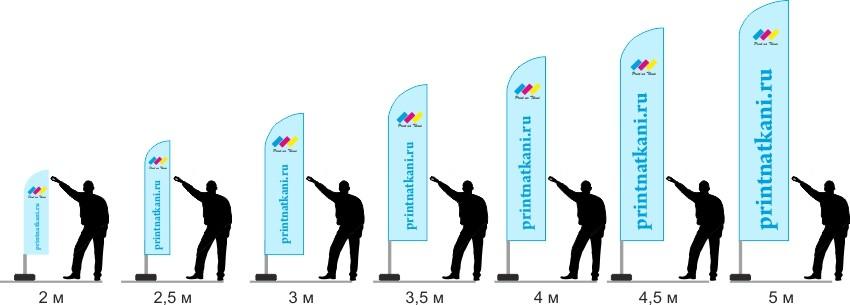Популярные размеры флагов виндер